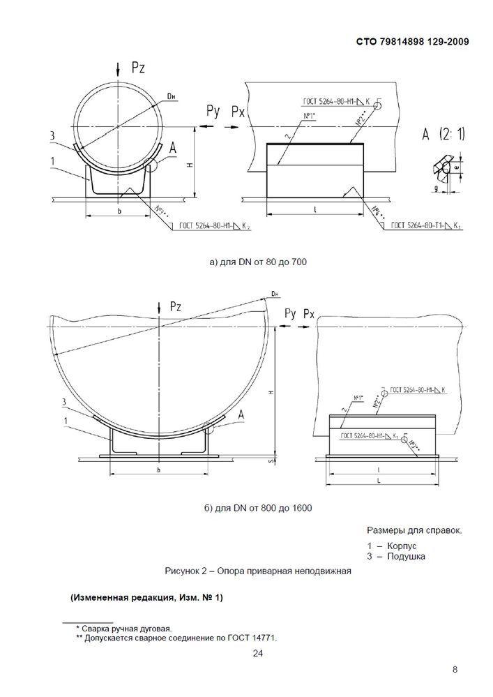 СТО 79814898 129-2009 Опоры приварные скользящие, неподвижные и направляющие стр.11