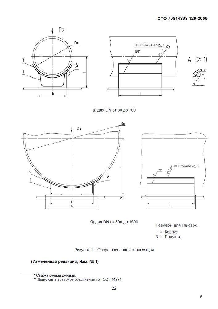СТО 79814898 129-2009 Опоры приварные скользящие, неподвижные и направляющие стр.9