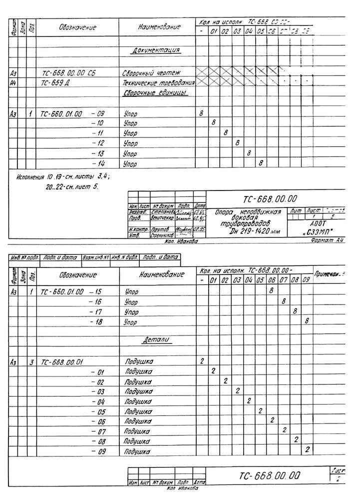 Опора неподвижная боковая ТС-668.00.00 серия 5.903-13 выпуск 7-95 стр.4