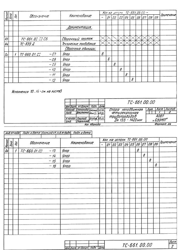 Опора неподвижная четырехупорная ТС-661.00.00 серия 5.903-13 выпуск 7-95 стр.4