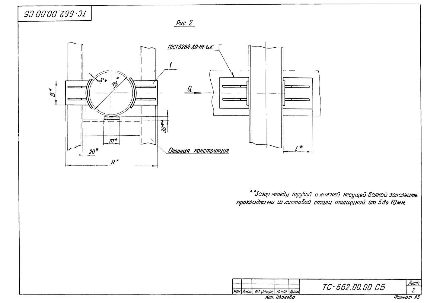 Опора неподвижная двухупорная усиленная ТС-662.00.00 серия 5.903-13 выпуск 7-95 стр.2