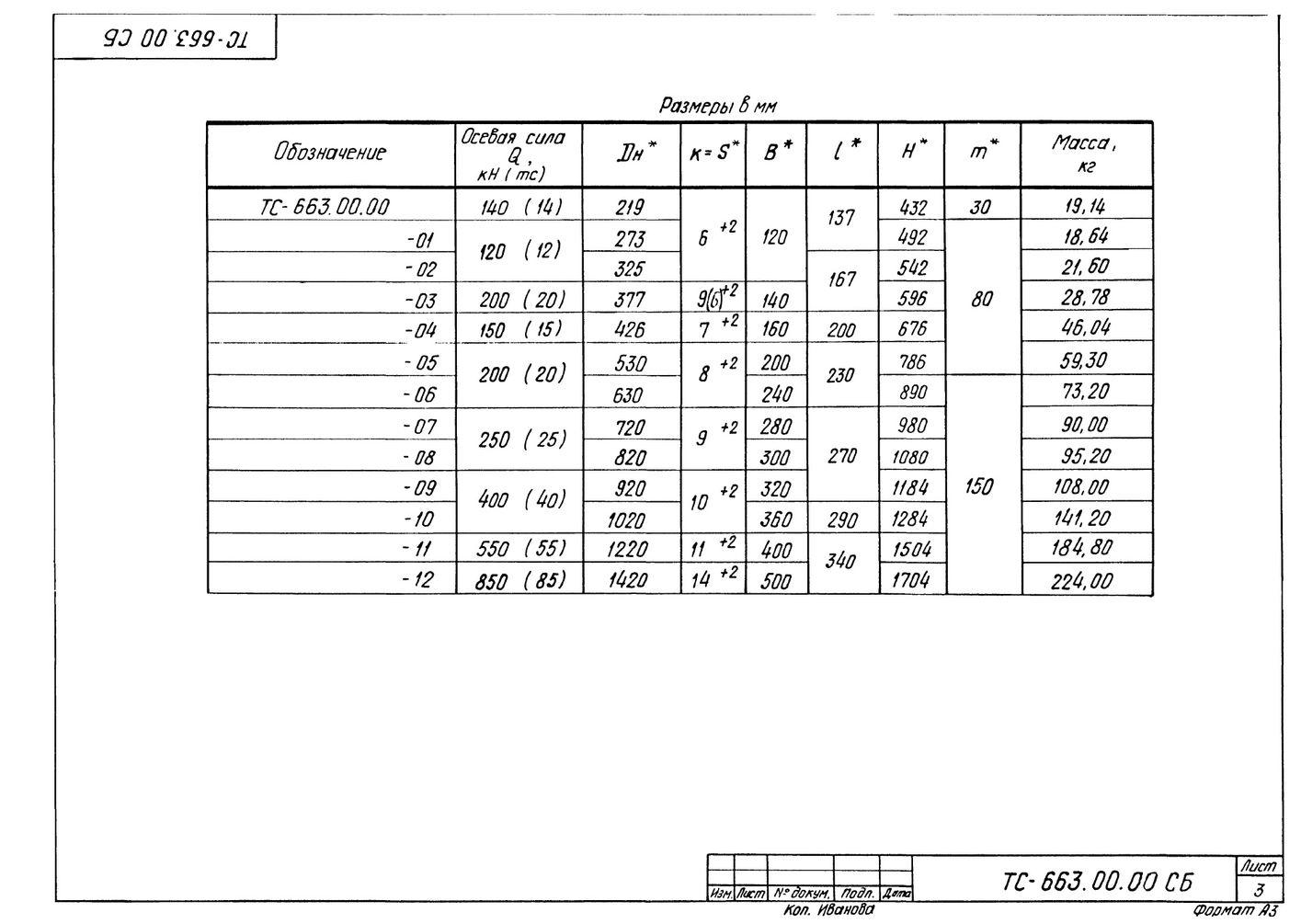 Опора неподвижная двухупорная усиленная ТС-663.00.00 серия 5.903-13 выпуск 7-95 стр.3