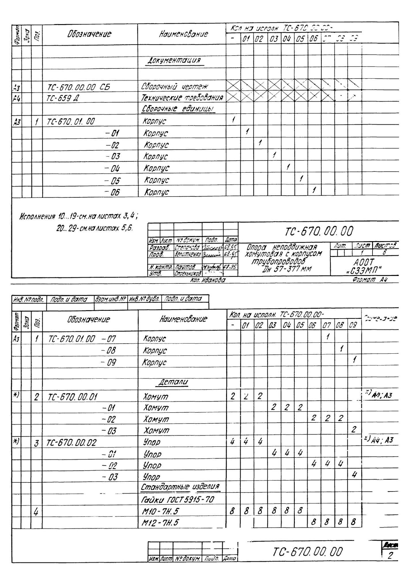 Опора неподвижная хомутовая с корпусом ТС-670.00.00 серия 5.903-13 выпуск 7-95 стр.3