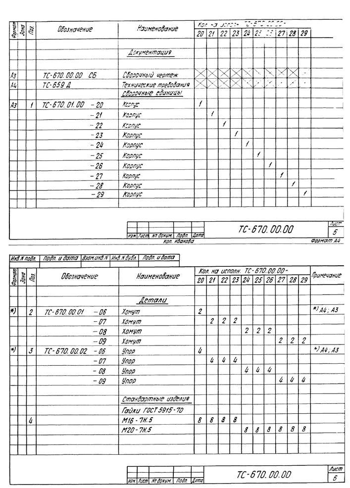 Опора неподвижная хомутовая с корпусом ТС-670.00.00 серия 5.903-13 выпуск 7-95 стр.5