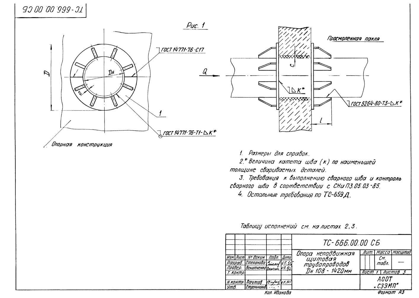 Опора неподвижная щитовая ТС-666.00.00 СБ серия 5.903-13 выпуск 7-95 стр.1