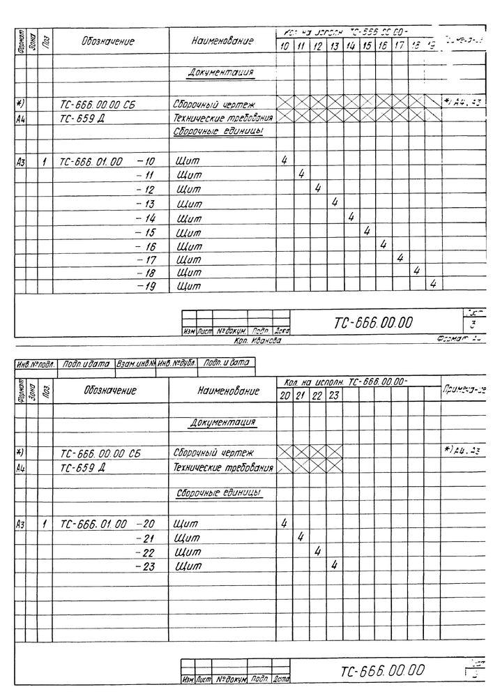 Опора неподвижная щитовая ТС-666.00.00 СБ серия 5.903-13 выпуск 7-95 стр.4