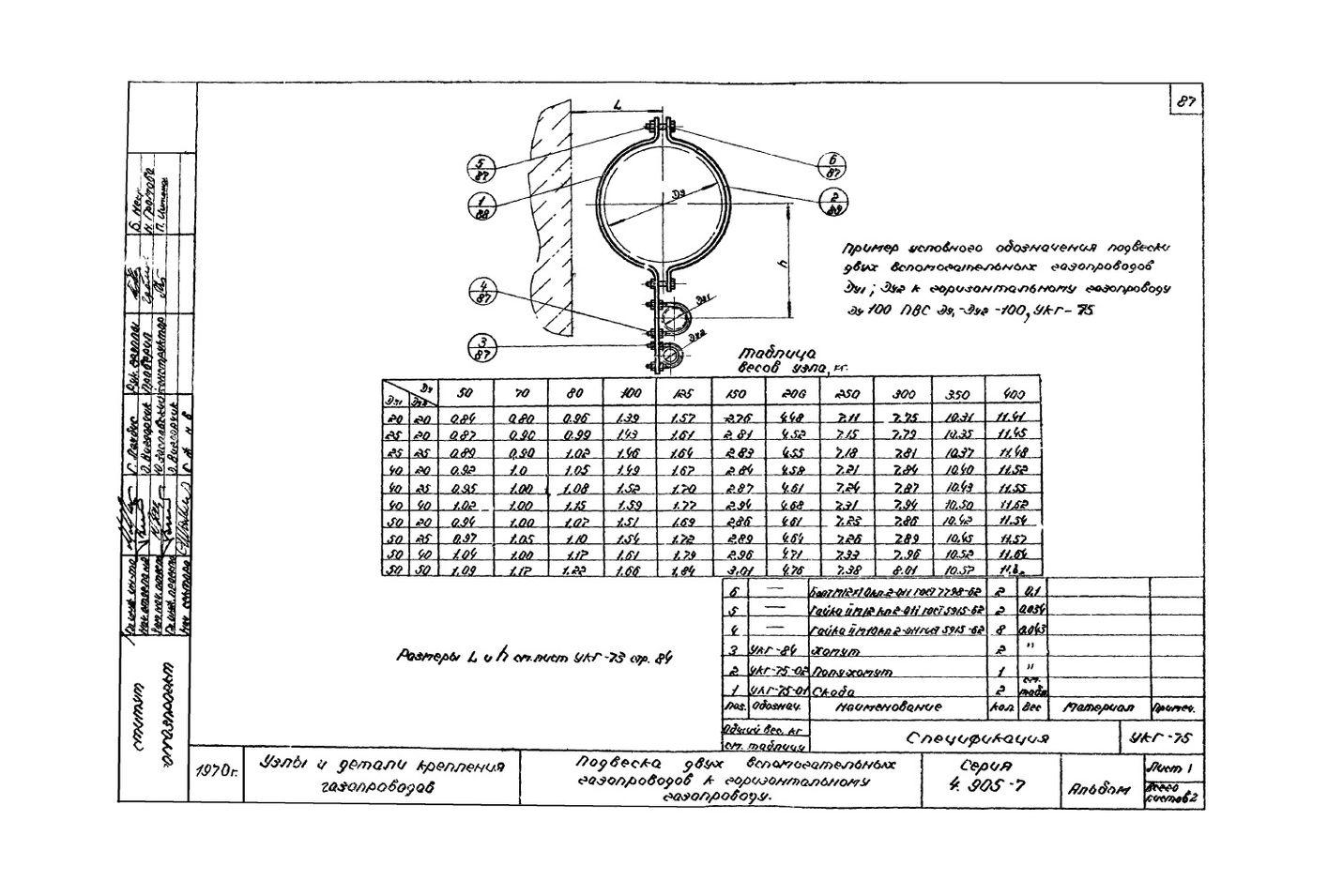 Подвеска двух вспомогательных газопроводов к горизонтальному газопроводу УКГ-75 серия 4.905-7