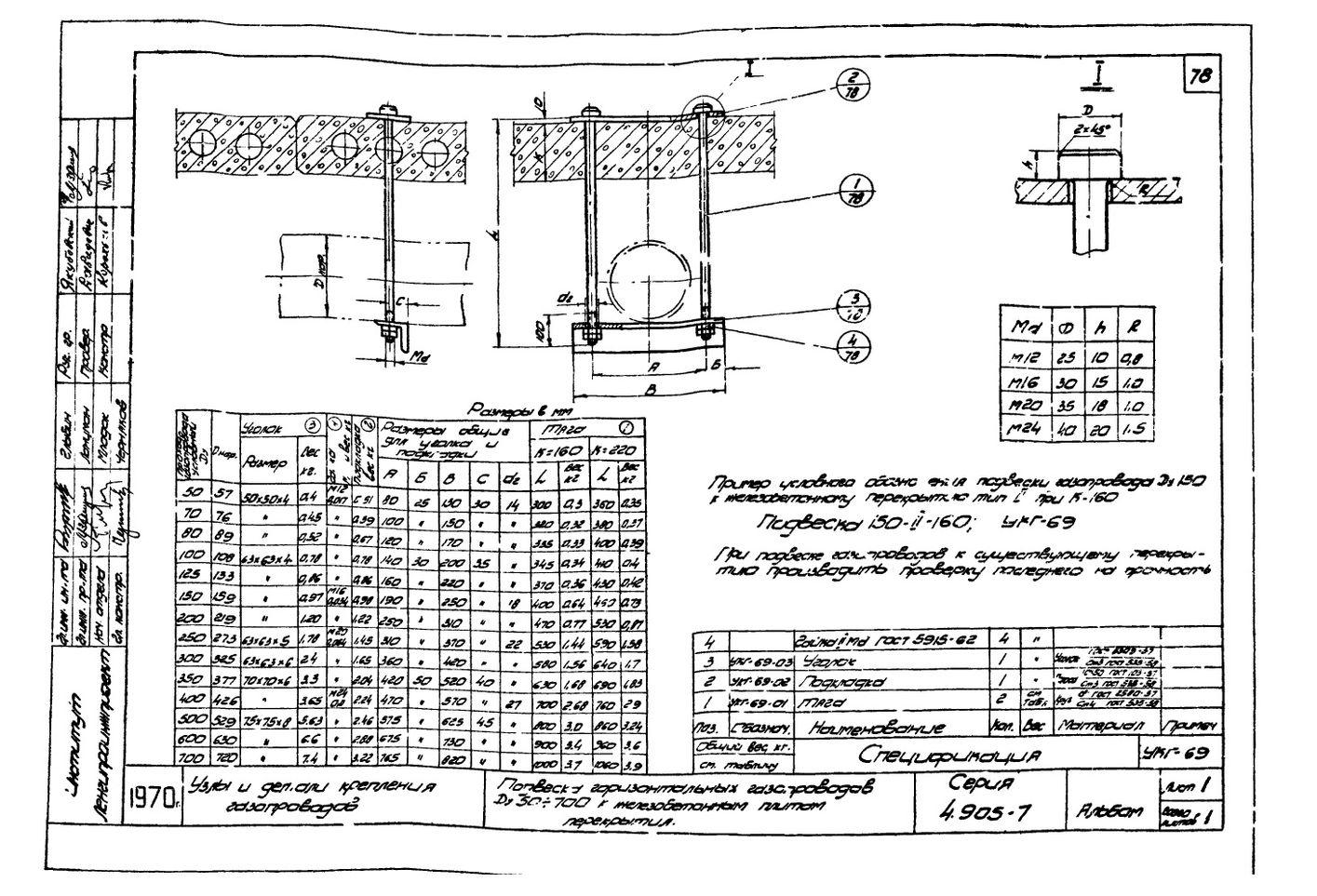 Подвеска горизонтальных газопроводов Ду50-700 к железобетонным плитам перекрытия УКГ-69 серия 4.905-7