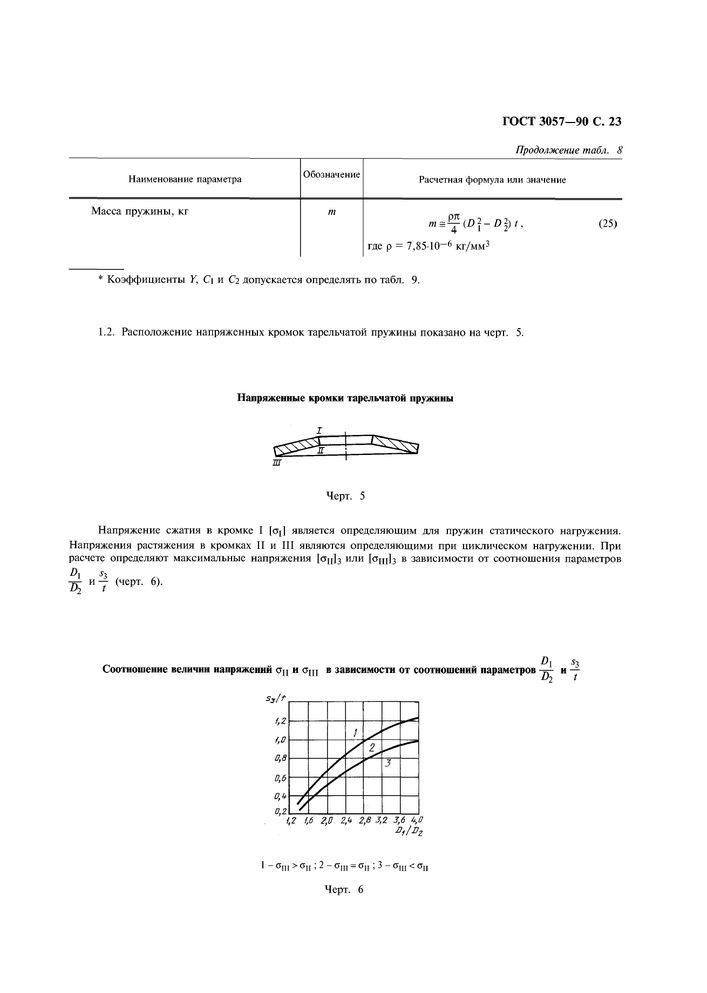 ГОСТ 3057-90 Пружины тарельчатые стр.24