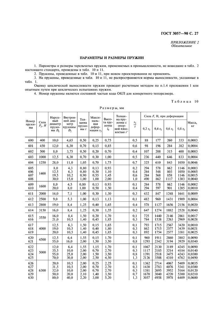 ГОСТ 3057-90 Пружины тарельчатые стр.28