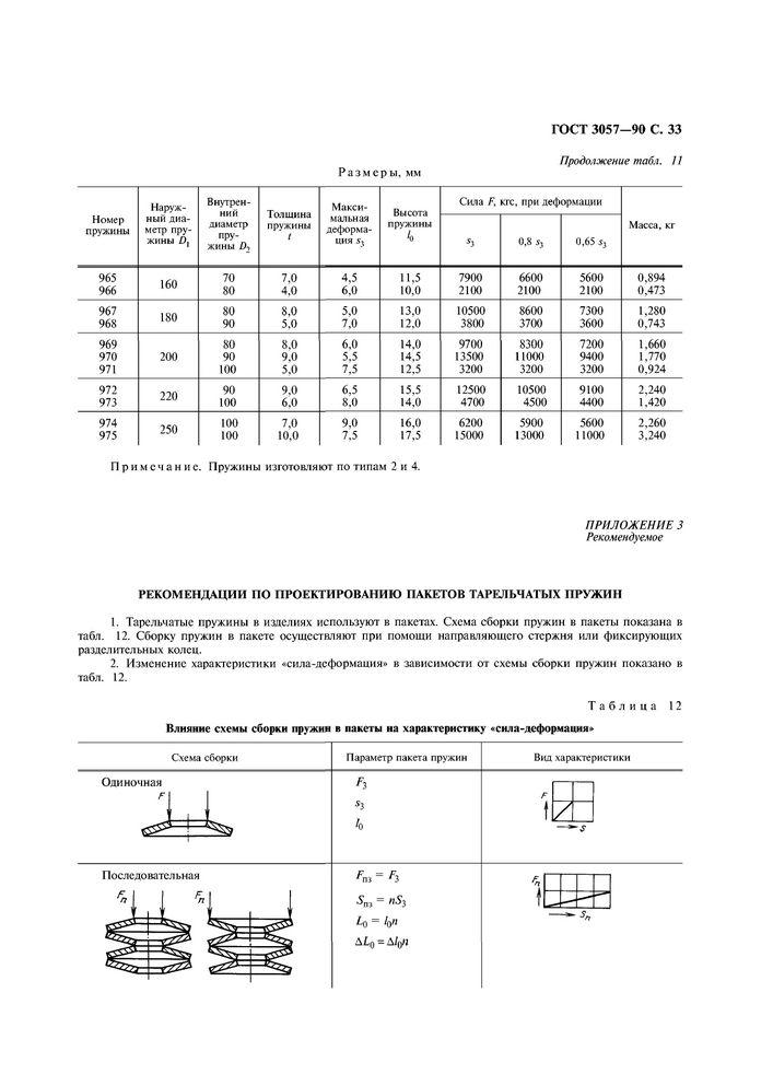 ГОСТ 3057-90 Пружины тарельчатые стр.34