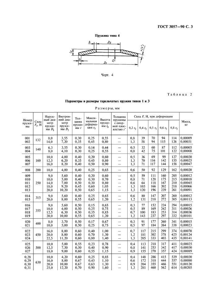ГОСТ 3057-90 Пружины тарельчатые стр.4