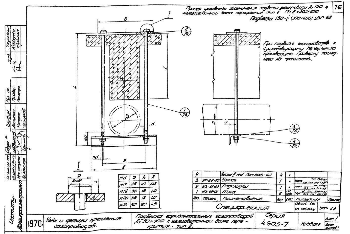 Подвеска горизонтальных газопроводов Ду50-700 к железобетонной балке перекрытия Тип 2 УКГ-68 серия 4.905-7 стр.1