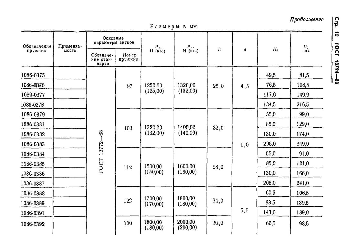 Пружины растяжения ГОСТ 18794-80 стр.10