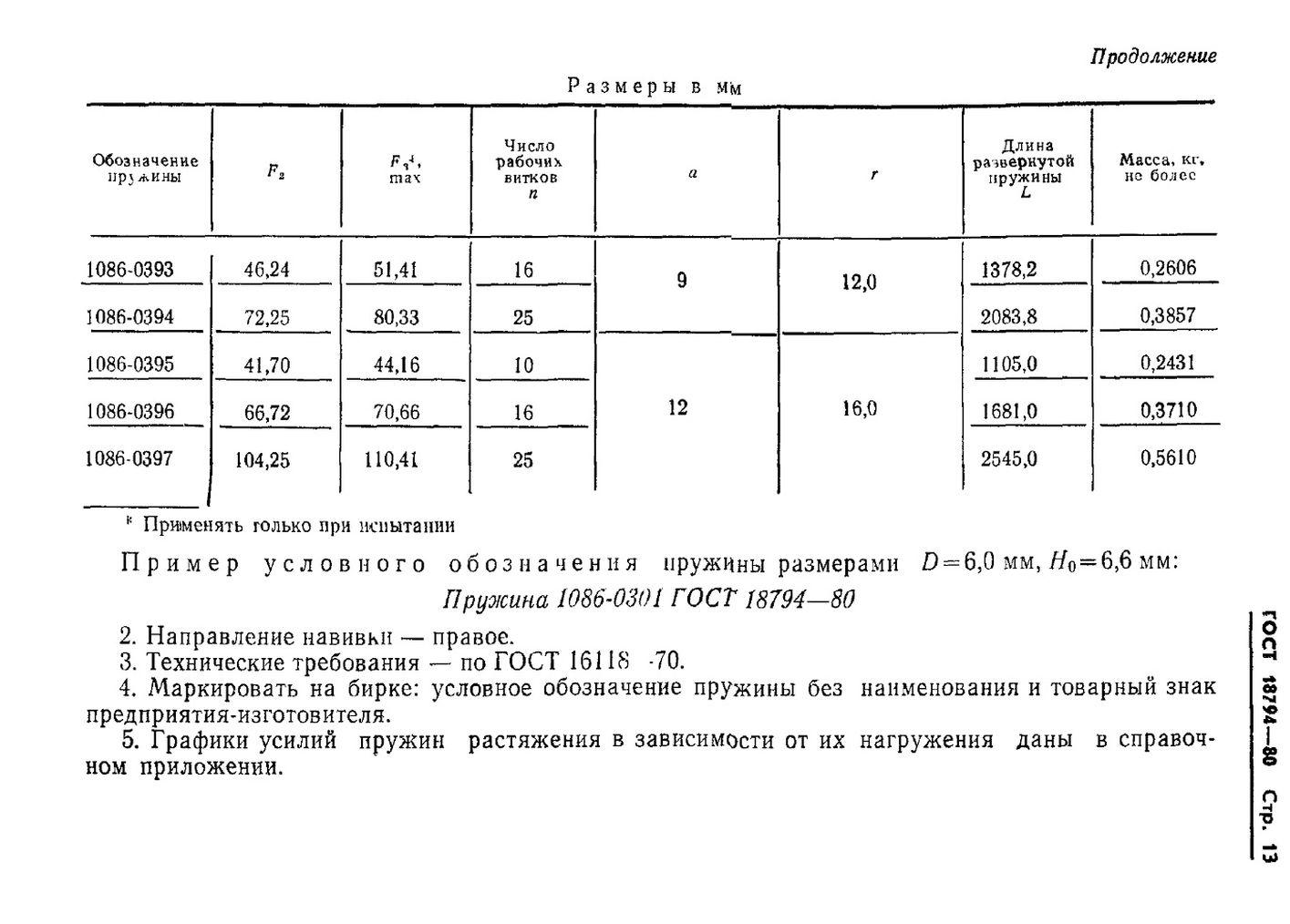 Пружины растяжения ГОСТ 18794-80 стр.13