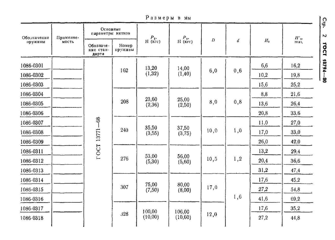 Пружины растяжения ГОСТ 18794-80 стр.2