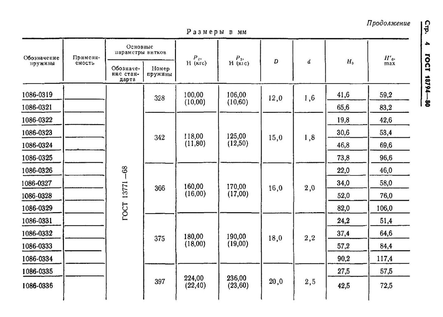 Пружины растяжения ГОСТ 18794-80 стр.4