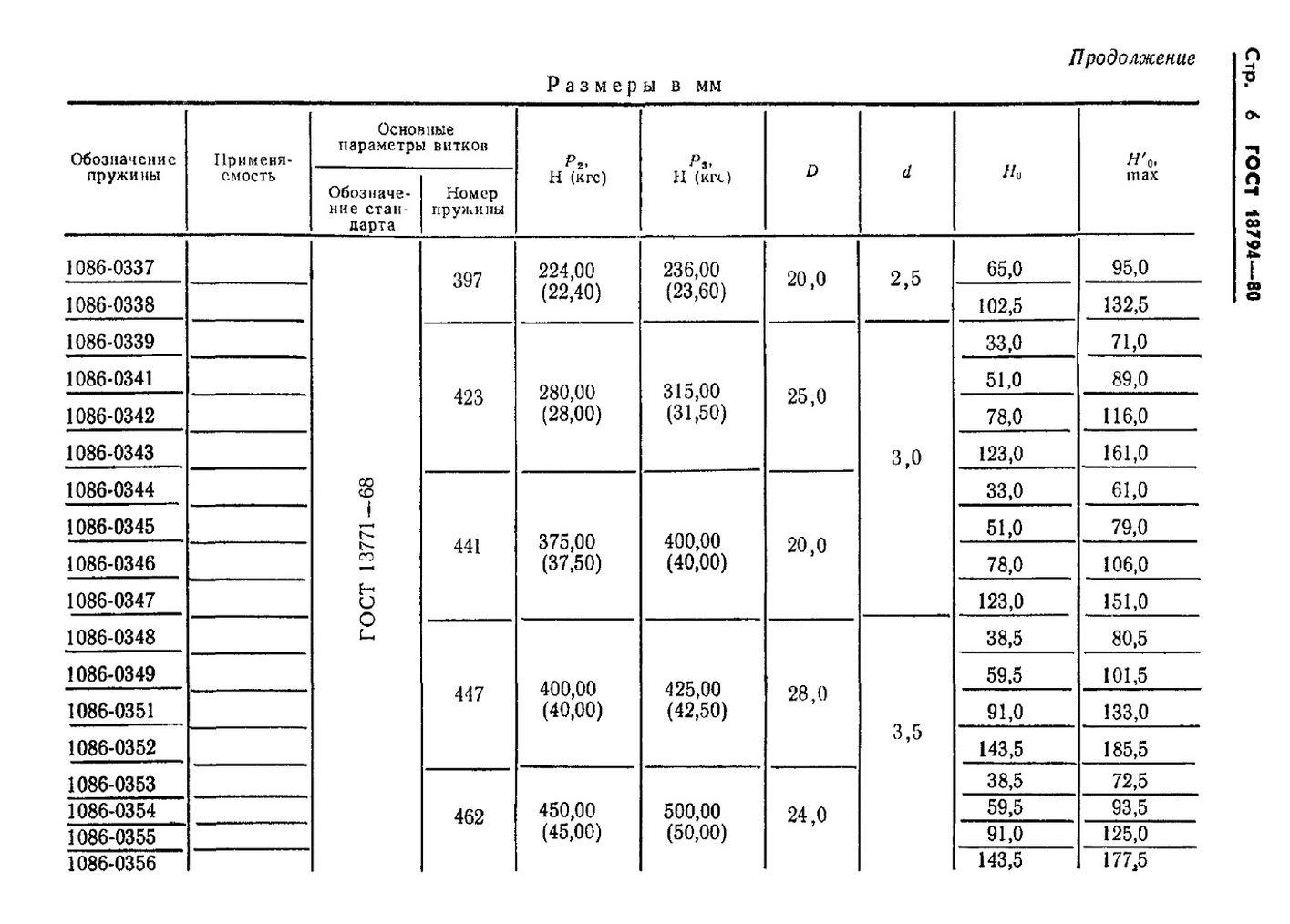 Пружины растяжения ГОСТ 18794-80 стр.6