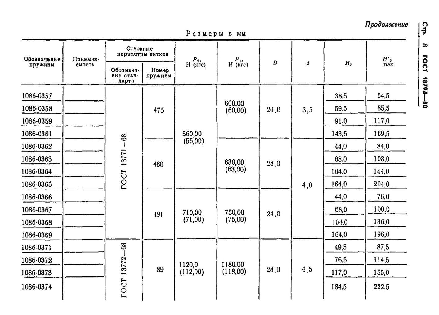 Пружины растяжения ГОСТ 18794-80 стр.8
