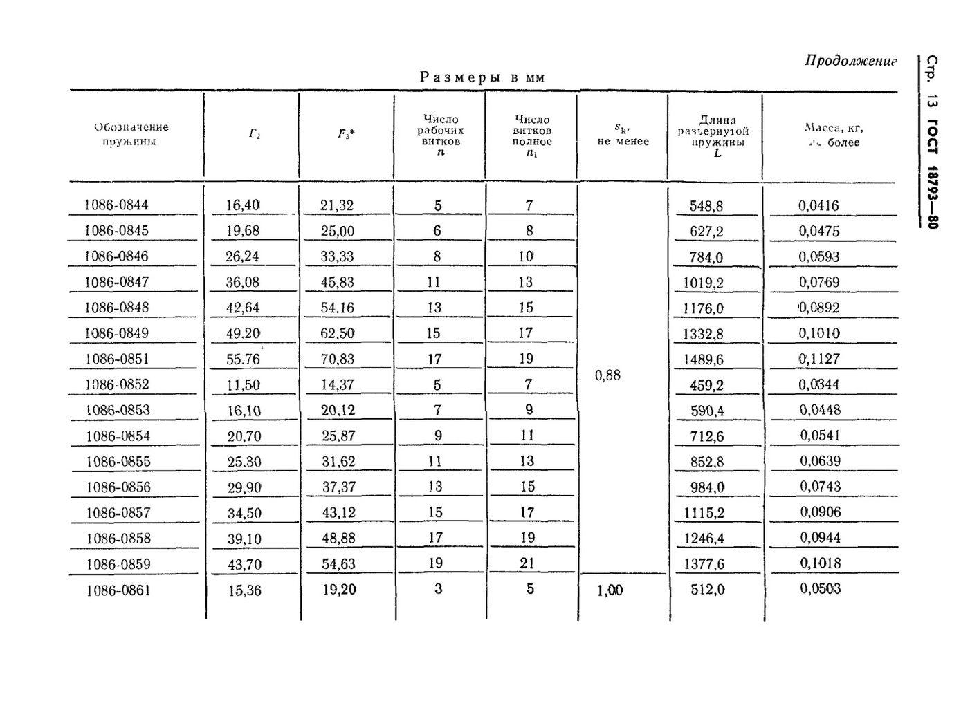 Пружины сжатия ГОСТ 18793-80 стр.13
