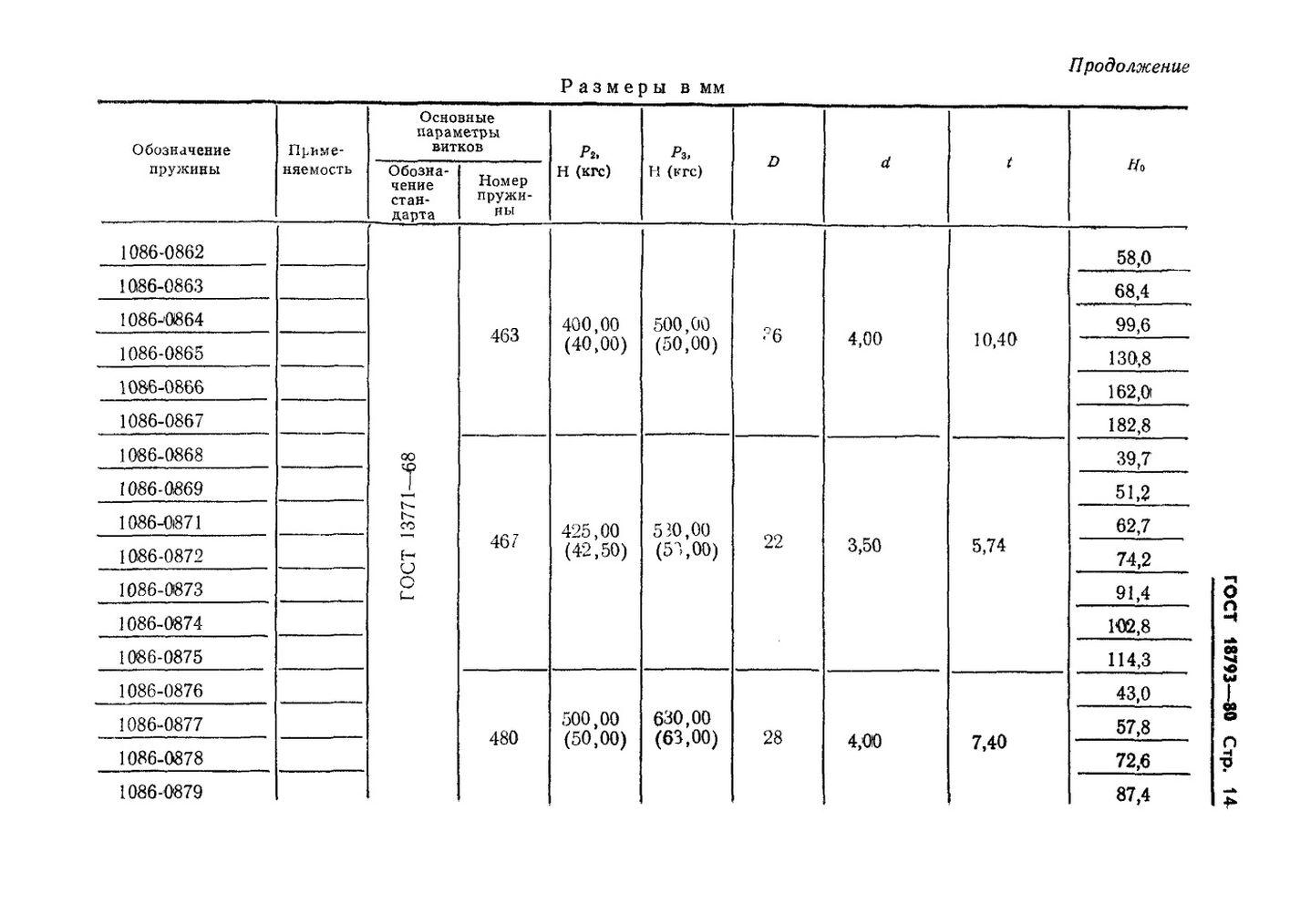 Пружины сжатия ГОСТ 18793-80 стр.14