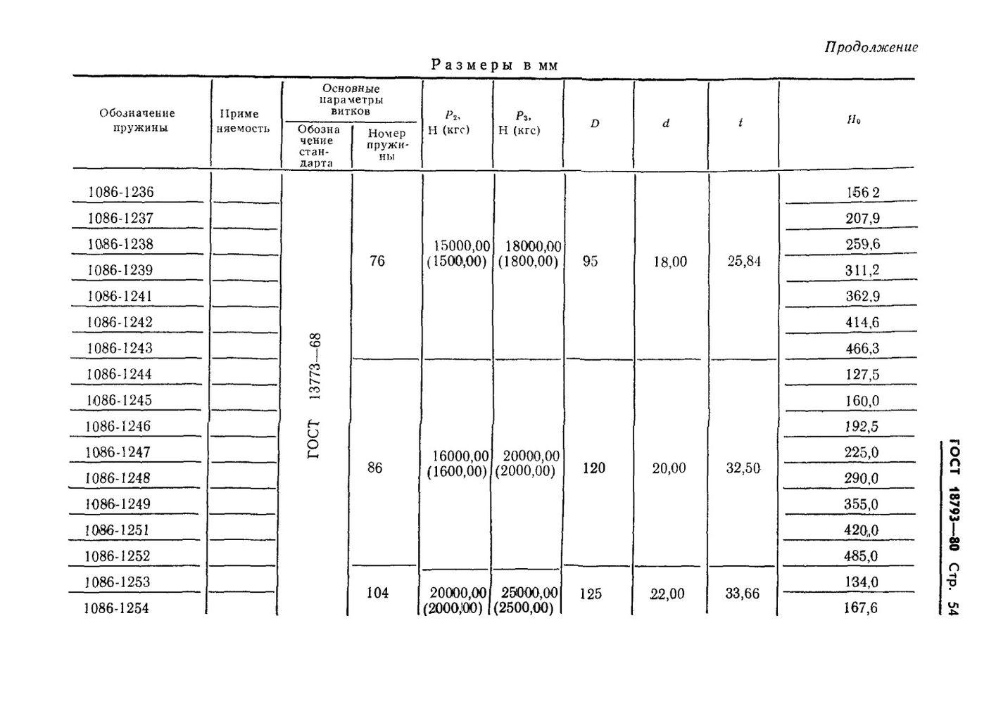 Пружины сжатия ГОСТ 18793-80 стр.54