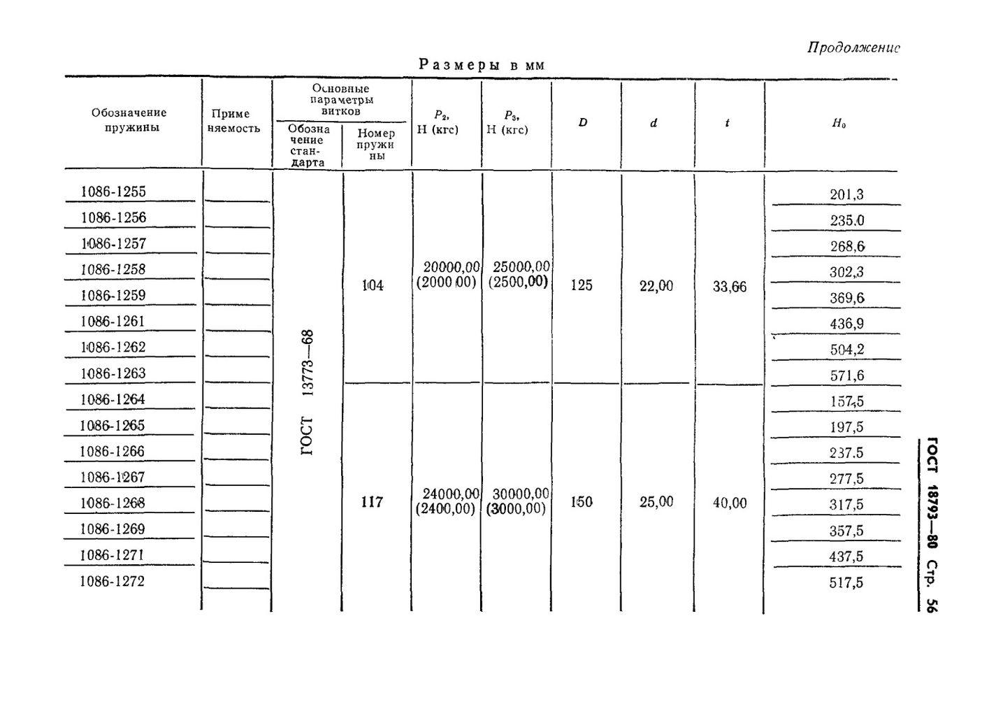 Пружины сжатия ГОСТ 18793-80 стр.56