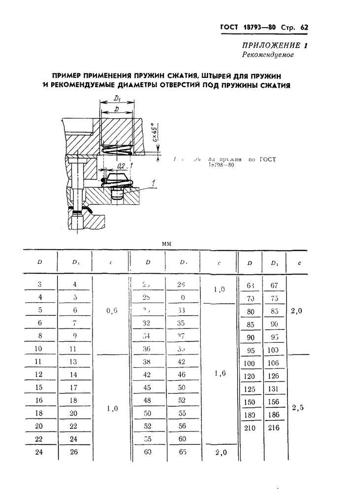 Пружины сжатия ГОСТ 18793-80 стр.62