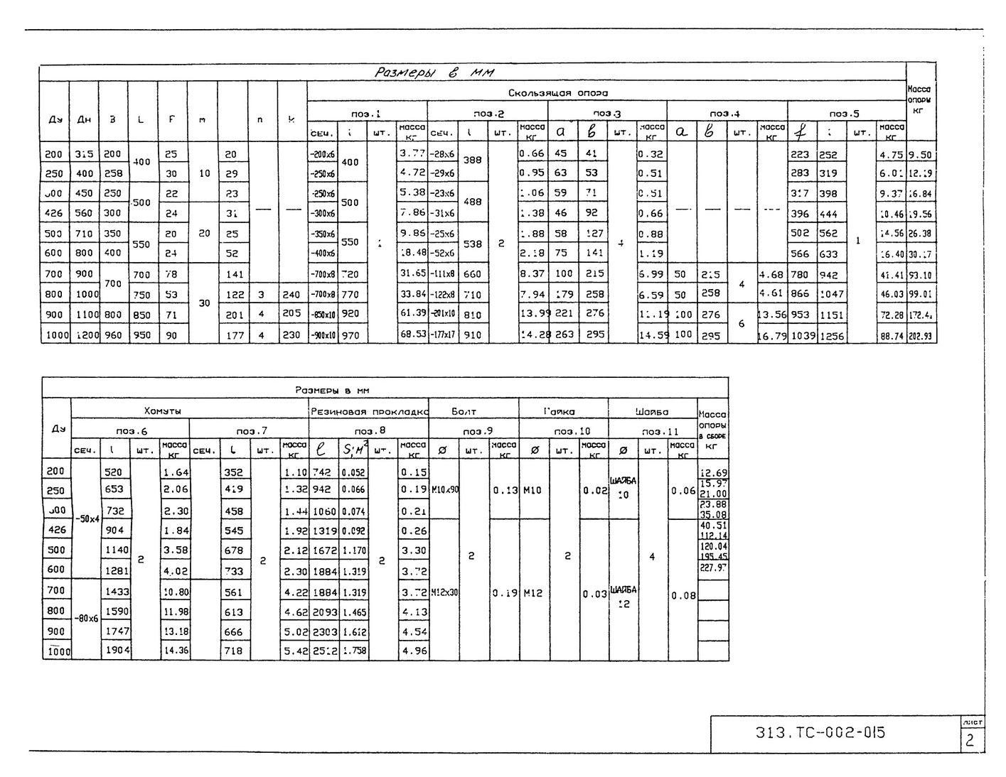Скользящие опоры теплопроводов Ду200-1000 мм 313.ТС-002-015 стр.2