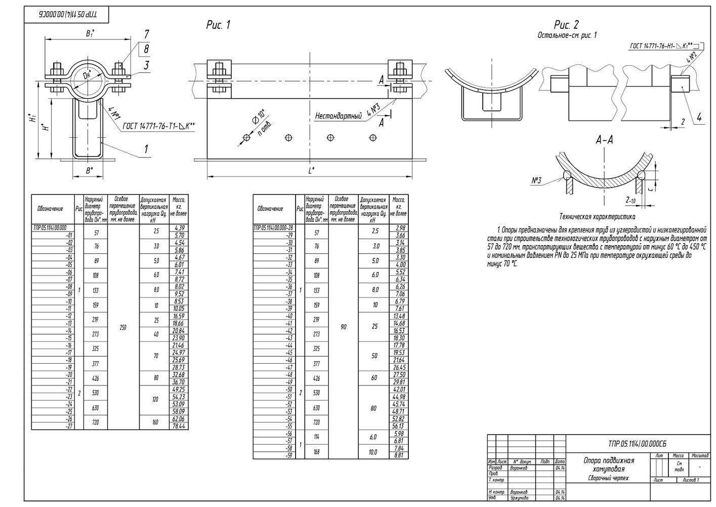 ТПР.05.11(4).00.000 Опора подвижная хомутовая трубопроводов Дн 57-720 мм
