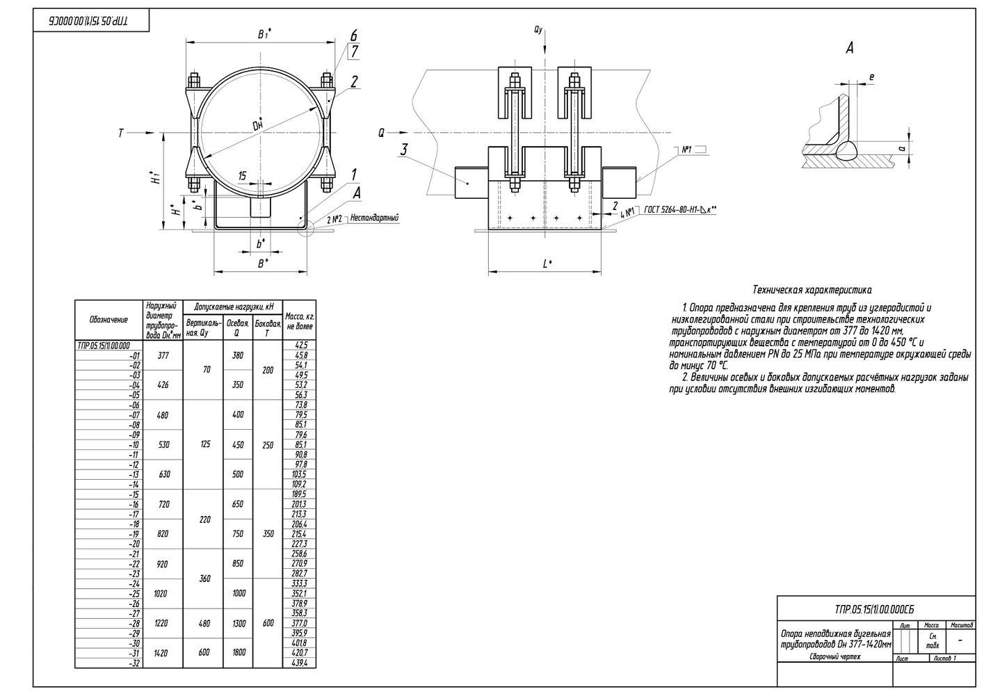 ТПР.05.15(1).00.000 Опоры неподвижные бугельные трубопроводов Дн 377-1420 мм