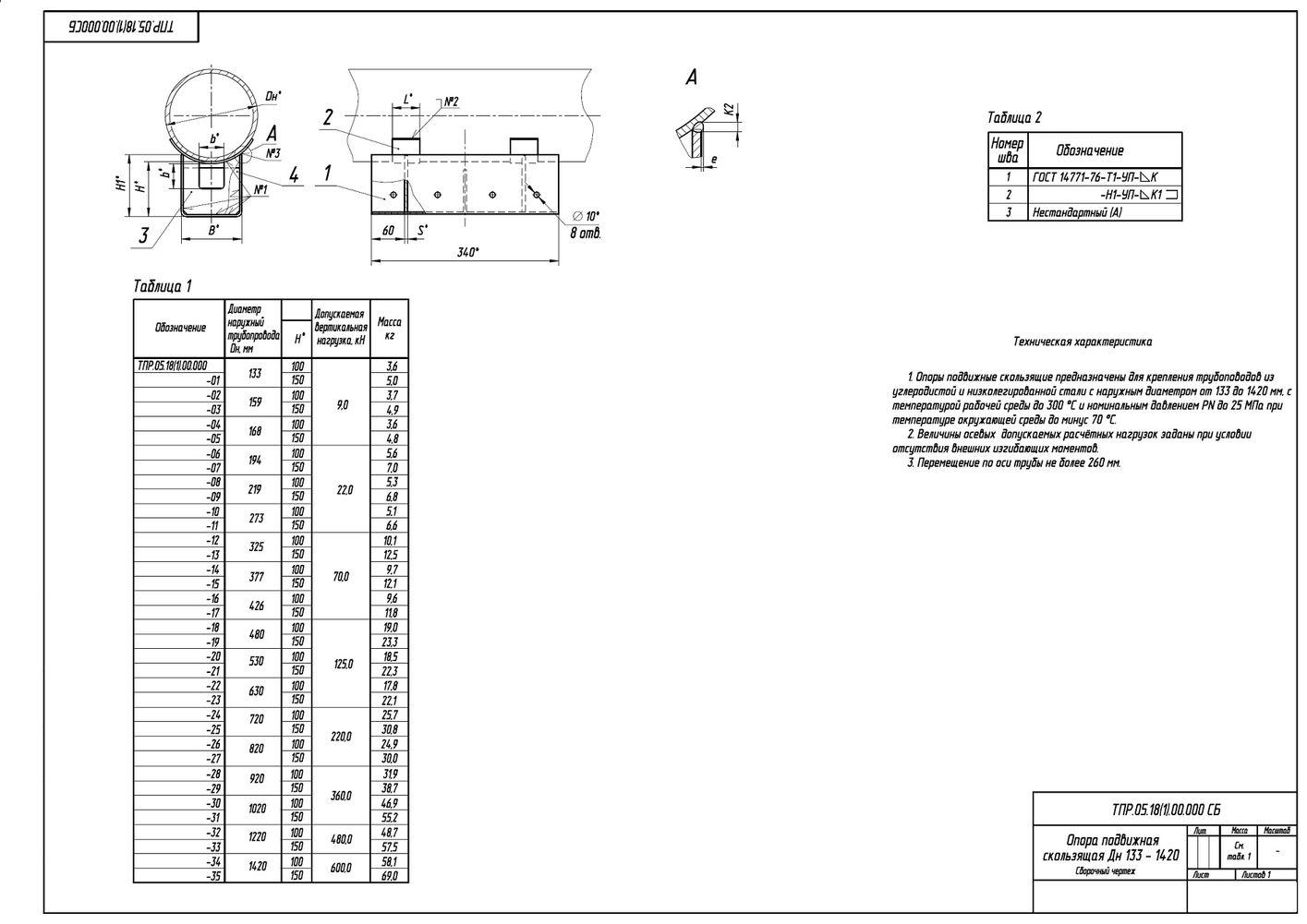 ТПР.05.18(1).00.000 Опоры подвижные скользящие Дн133-1420 мм