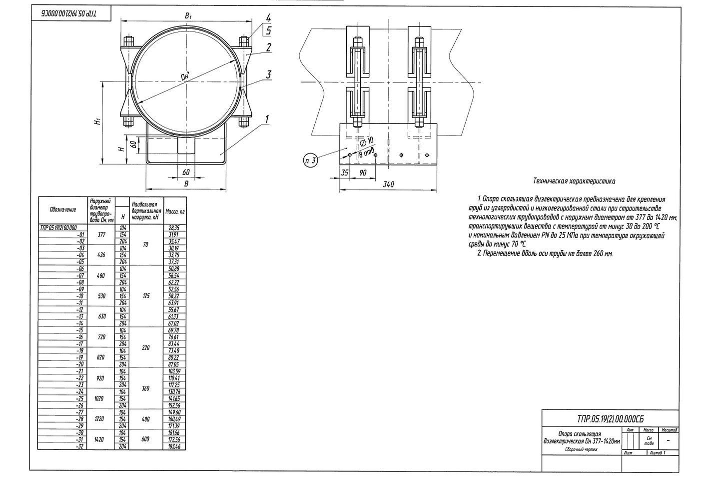 ТПР.05.19(2).00.000 Опоры скользящие диэлектрические Дн377-1420 мм
