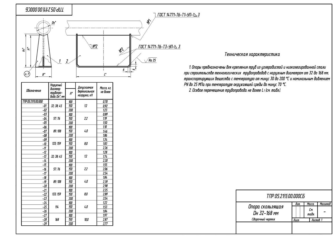 ТПР.05.21(1).00.000 Опоры скользящие Дн32-168 мм