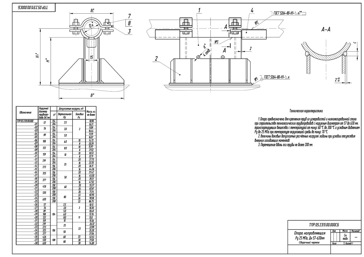 ТПР.05.23(1).00.000 Опоры направляющие трубопроводов Дн 57-630 мм