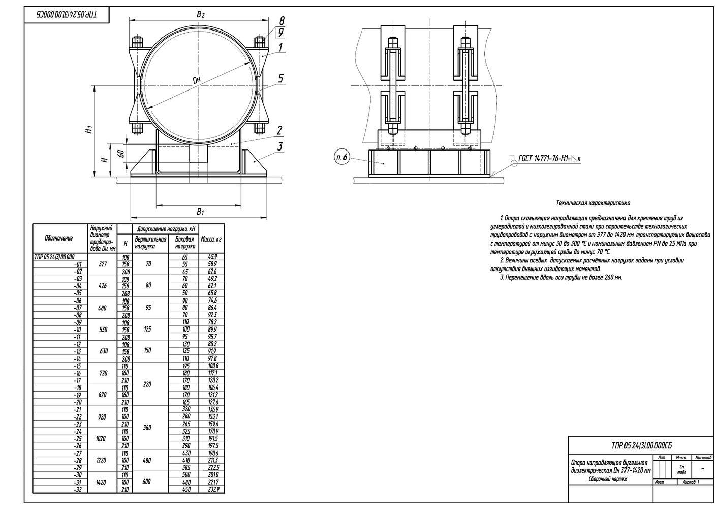 ТПР.05.24(3).00.000 Опоры направляющие бугельные диэлектрические трубопроводов Дн 377-1420 мм