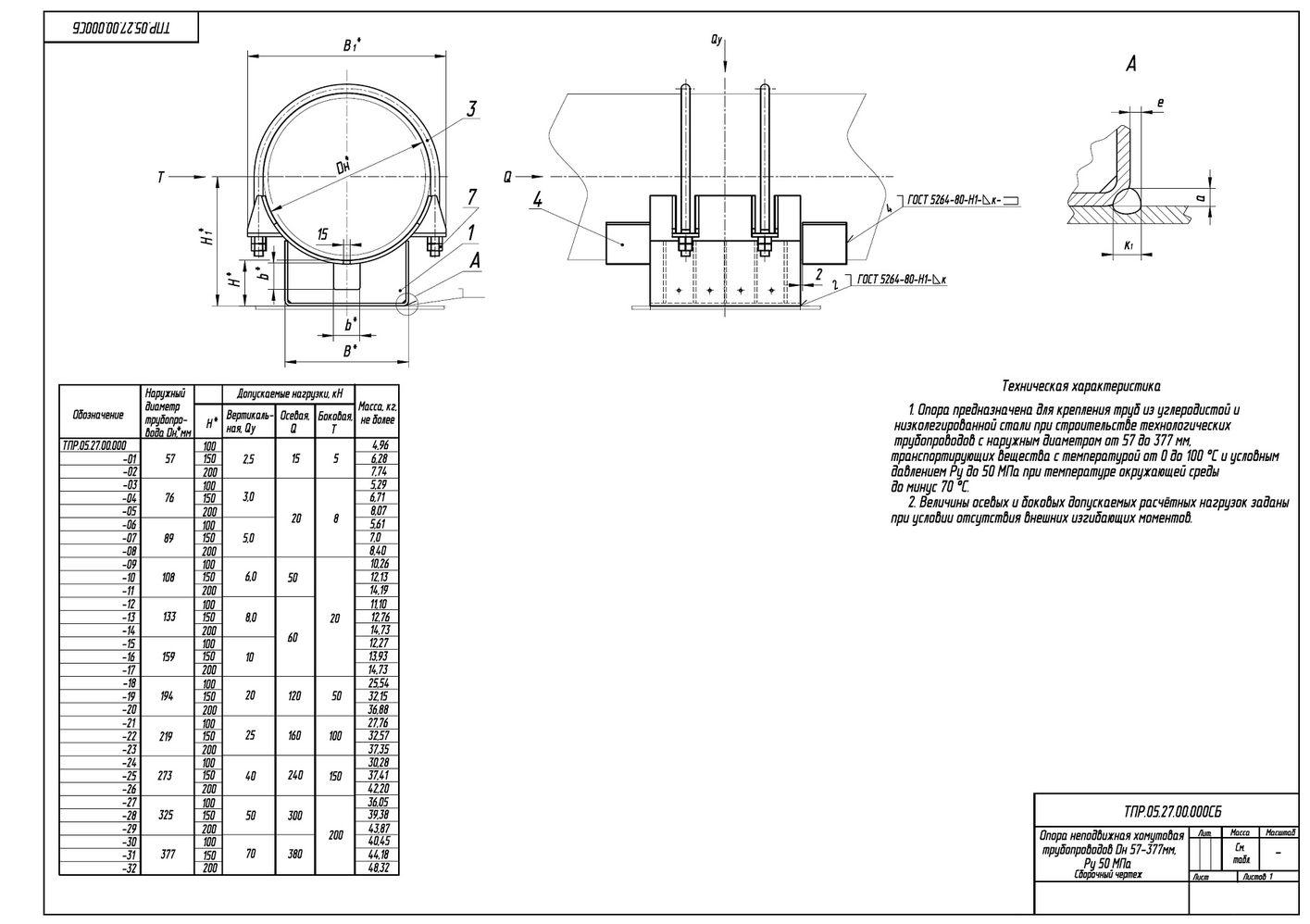 ТПР.05.27(1).00.000 Опоры неподвижные хомутовые трубопроводов Дн 57-377 мм