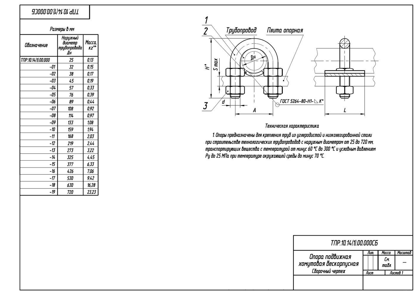 ТПР.10.14(1).00.000 Опоры подвижные хомутовые бескорпусные трубопроводов Дн 25-720 мм