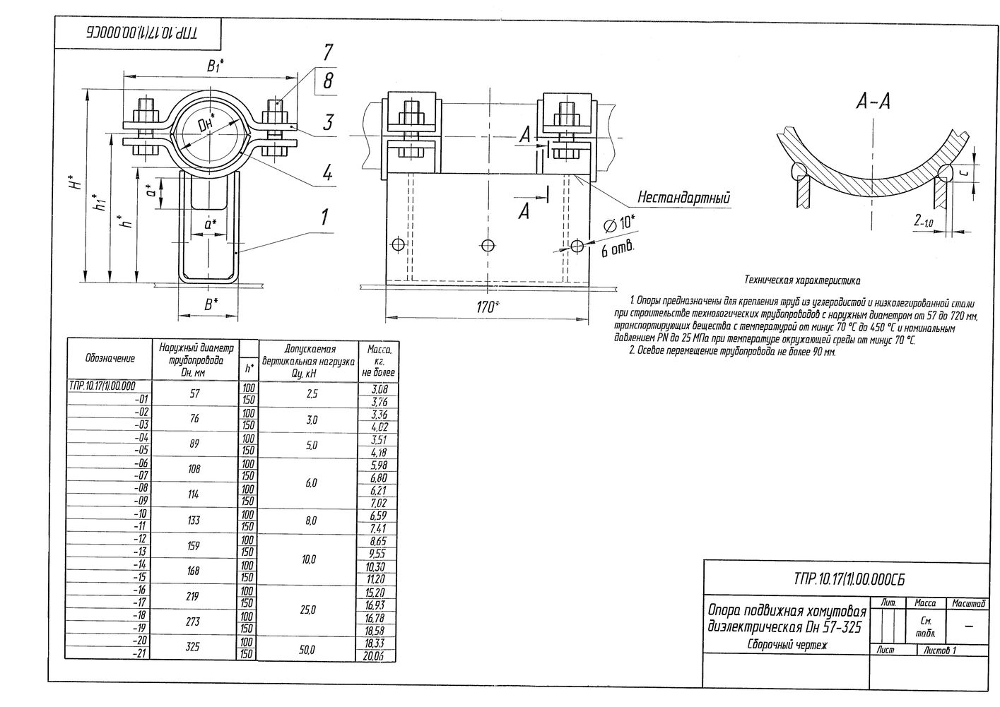 ТПР.10.17(1).00.000 Опоры подвижные хомутовые диэлектрические трубопроводов Дн 57-325 мм